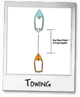 Seamanship - Towing